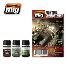 Mig Ammo Weathering Set Fight Compartment Set